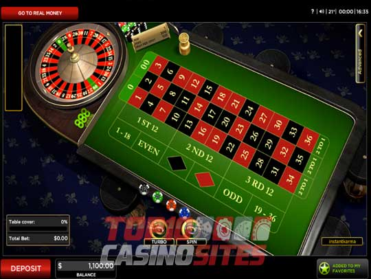 Latvian Casino List - Top 10 Latvian Casinos Online