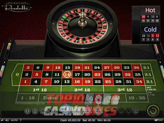top 10 casino sites