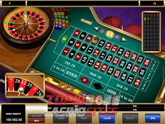 Hungarian Casino List - Top 10 Hungarian Casinos Online